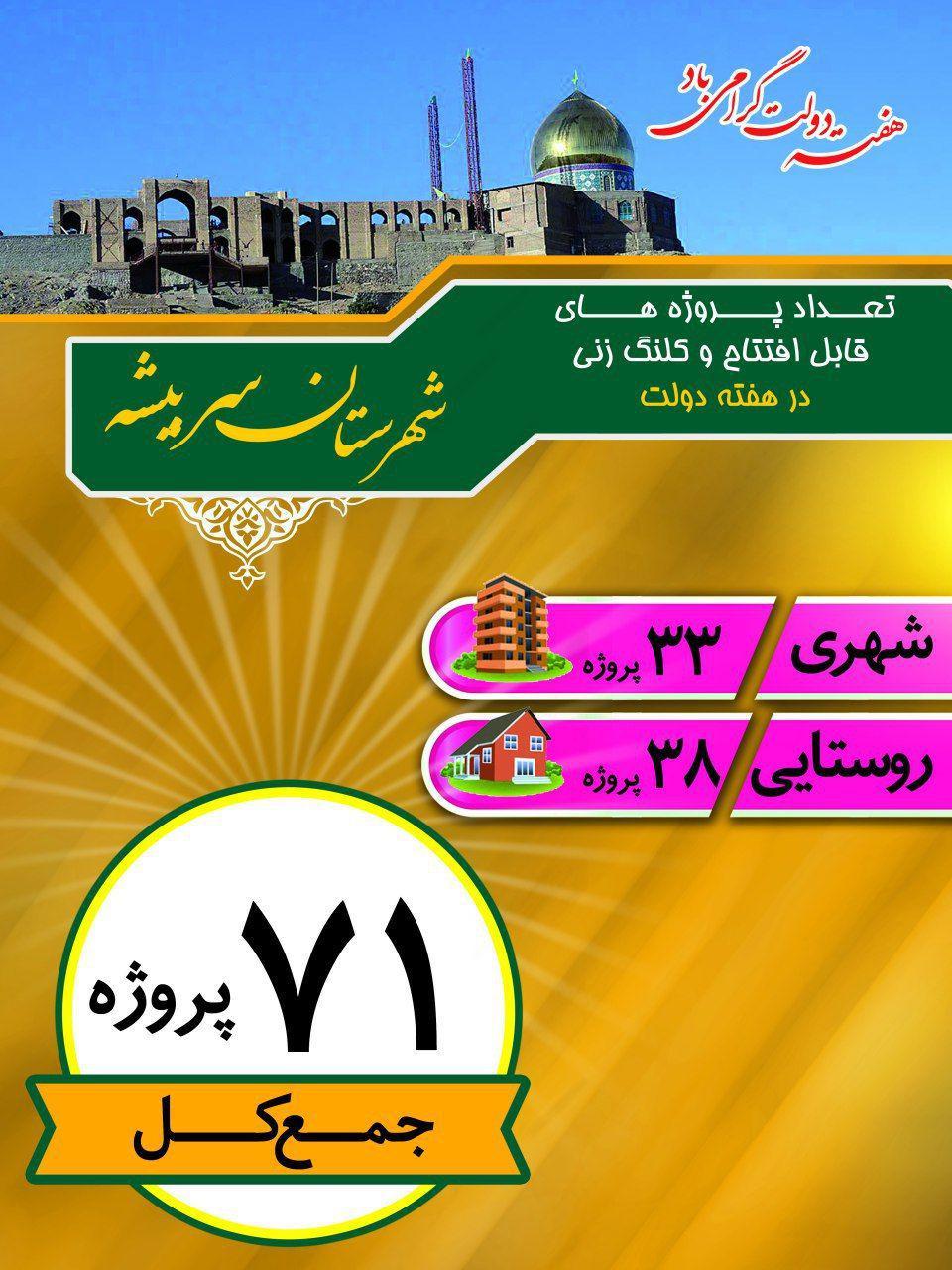 گزارش كلي هفته دولت سال 1396 در شهرستان سربيشه